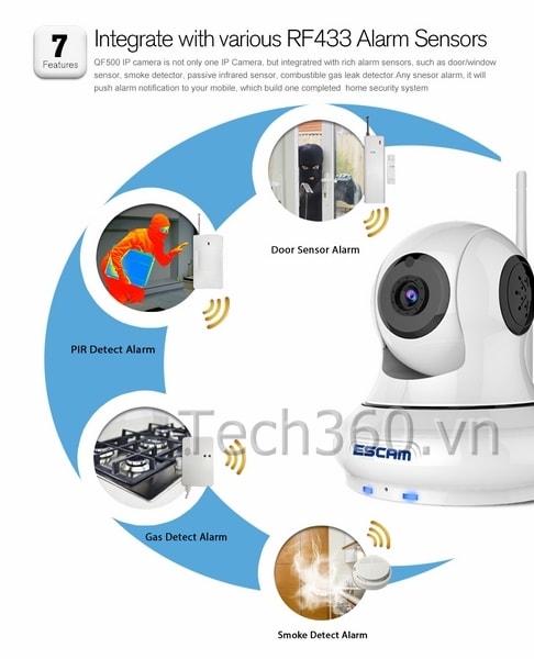 Có nên sử dụng camera IP cho hệ thống camera quan sát trong trường mẫu giáo?