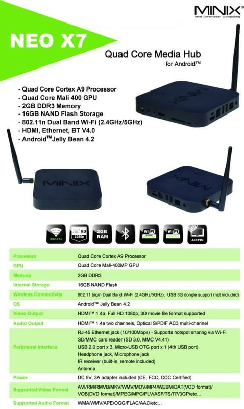 android-tv-box-minix-neo-x7-4