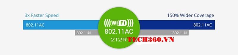 Android Tv Box MyGica ATV1900AC