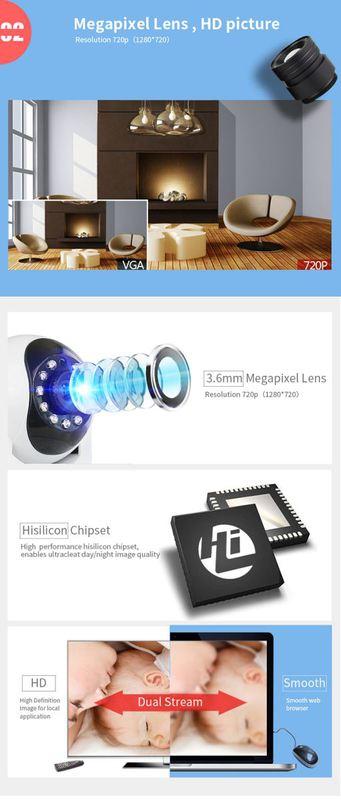 IP CAMERA BÁO ĐỘNG CHỐNG TRỘM QF004 HD WIFI