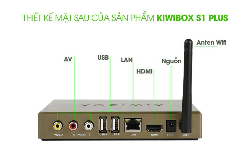 Kiwibox S1 Plus - Android Box giá rẻ RAM 1G, ROM 8G